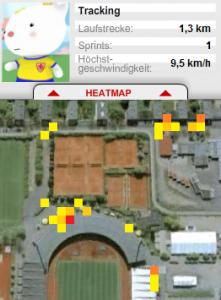 heatmap_gialloblu