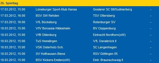 Noch am Spieltag stand auf eintracht.com die alte Paarung BSV Kickers Emden gegen Eintracht Braunschweig II
