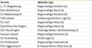 Diese Teams verpassten 2007/08 die Qualifikation für die eingleisige Dritte Liga. Keines von ihnen spielt heute eine Rolle im Profifußball